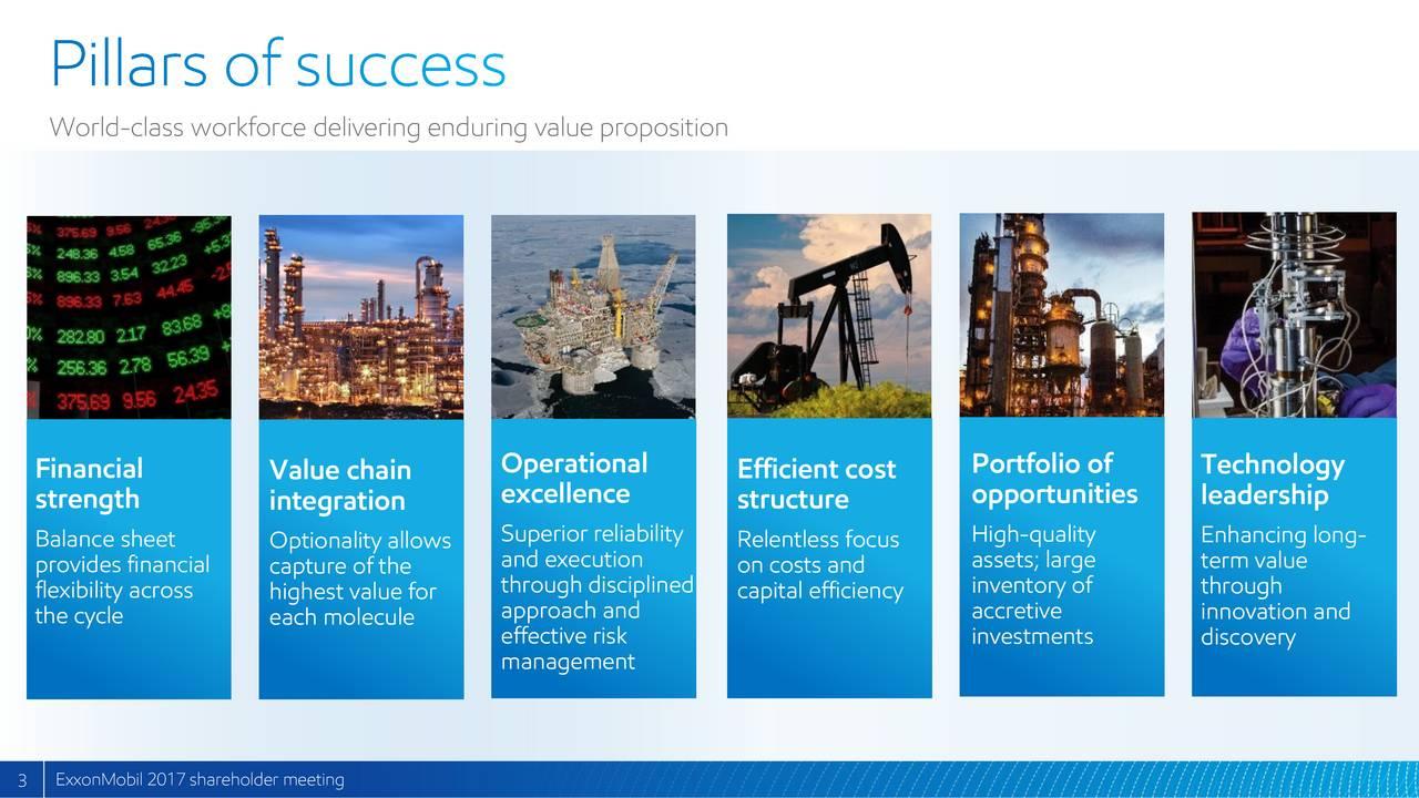 exxon mobil presentation handout