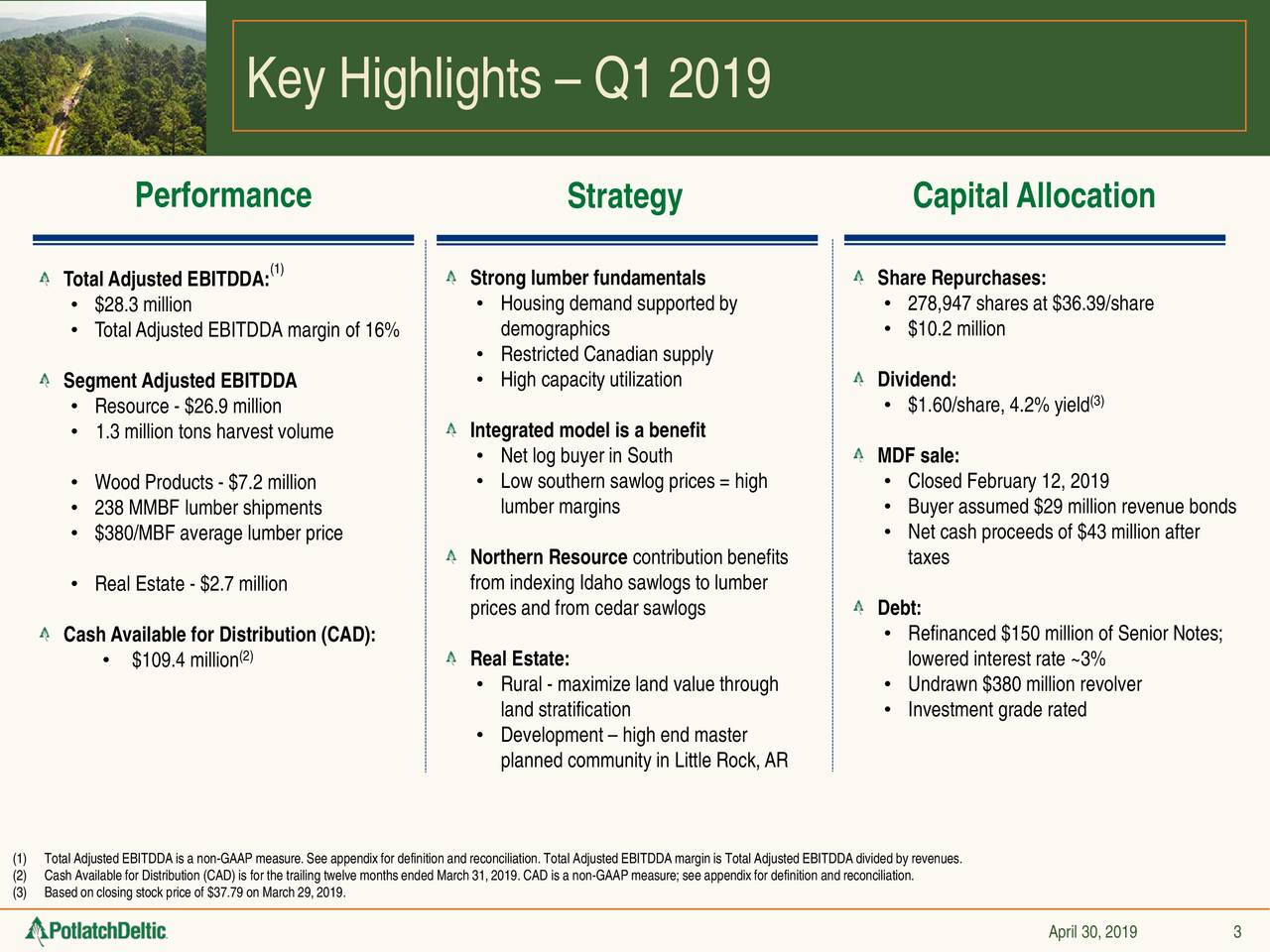 Performance Strategy Capital Allocation (1) Strong lumber fundamentals Share Repurchases: Total Adjusted EBITDDA: • $28.3 million • Housing demand supported by • 278,947 shares at $36.39/share • TotalAdjusted EBITDDAmargin of 16% demographics • $10.2 million • Restricted Canadian supply Segment Adjusted EBITDDA • High capacity utilization Dividend: • $1.60/share, 4.2% yield (3) • Resource - $26.9 million • 1.3 million tons harvest volume Integrated model is a benefit • Net log buyer in South MDF sale: • Wood Products - $7.2 million • Low southern sawlog prices = high • Closed February 12, 2019 • 238 MMBF lumber shipments lumber margins • Buyer assumed $29 million revenue bonds • Net cash proceeds of $43 million after • $380/MBF average lumber price Northern Resource contribution benefits taxes • Real Estate - $2.7 million from indexing Idaho sawlogs to lumber prices and from cedar sawlogs Debt: Cash Available for Distribution (CAD): • Refinanced $150 million of Senior Notes; (2) Real Estate: lowered interest rate ~3% • $109.4 million • Rural - maximize land value through • Undrawn $380 million revolver land stratification • Investment grade rated • Development – high end master planned community in Little Rock,AR (1) Total Adjusted EBITDDA is a non-GAAP measure. See appendix for definition and reconciliation. Total Adjusted EBITDDA margin is Total Adjusted EBITDDA divided by revenues. (3) Based on closing stock price of $37.79 on March 29, 2019. twelve monthsended March 31,2019.CAD is a non- GAAP measure; see appendix for definition and reconciliation. April 30, 2019 3