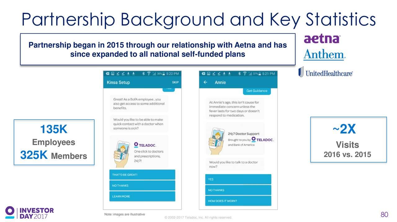aetna investor relationship