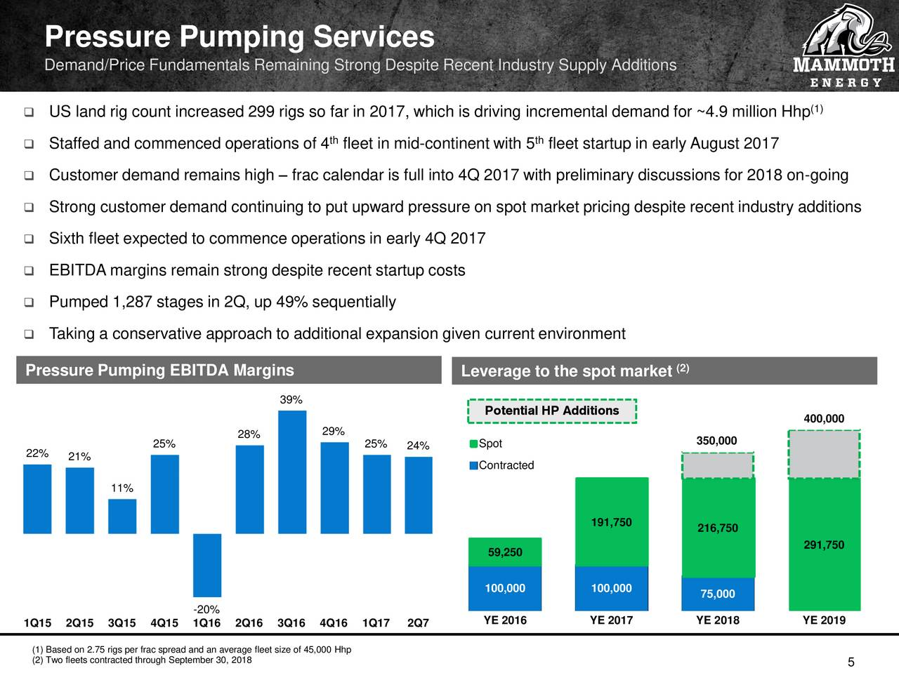 Mammoth Energy Services 2017 Q2