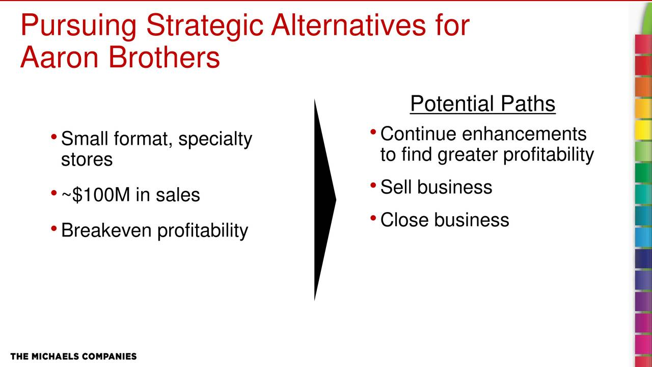 The Michaels Companies Mik Investor Presentation