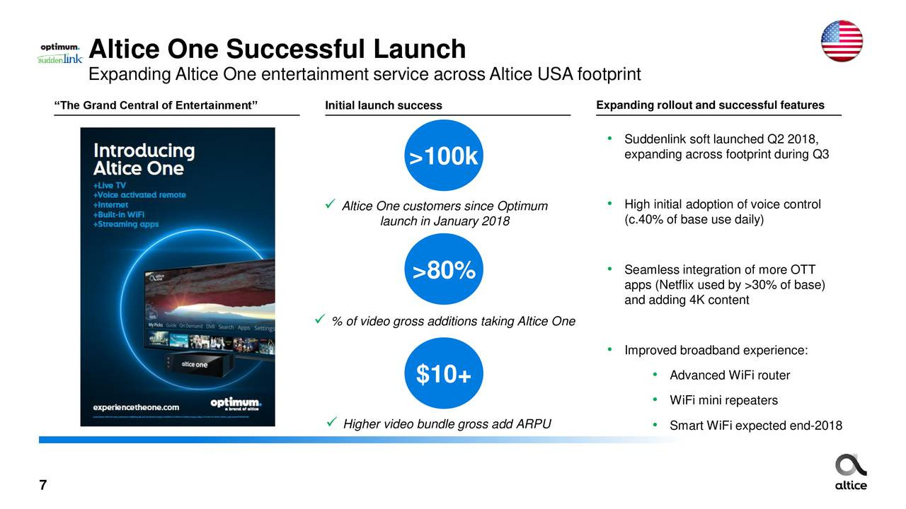 Altice USA 2018 Q1 - Results - Earnings Call Slides - Altice USA