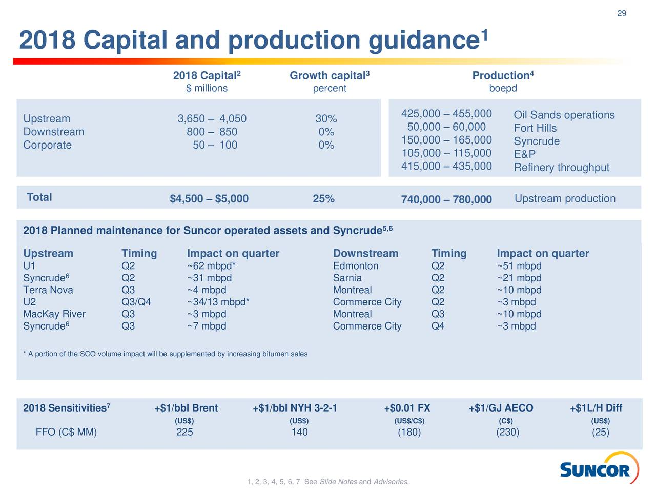 social responsibility report suncor energy inc Calgary, alberta, sep 08, 2015 (marketwired via comtex) -- suncor energy's 2015 report on sustainability discusses the company's approach to delivering environmental, social and economic.