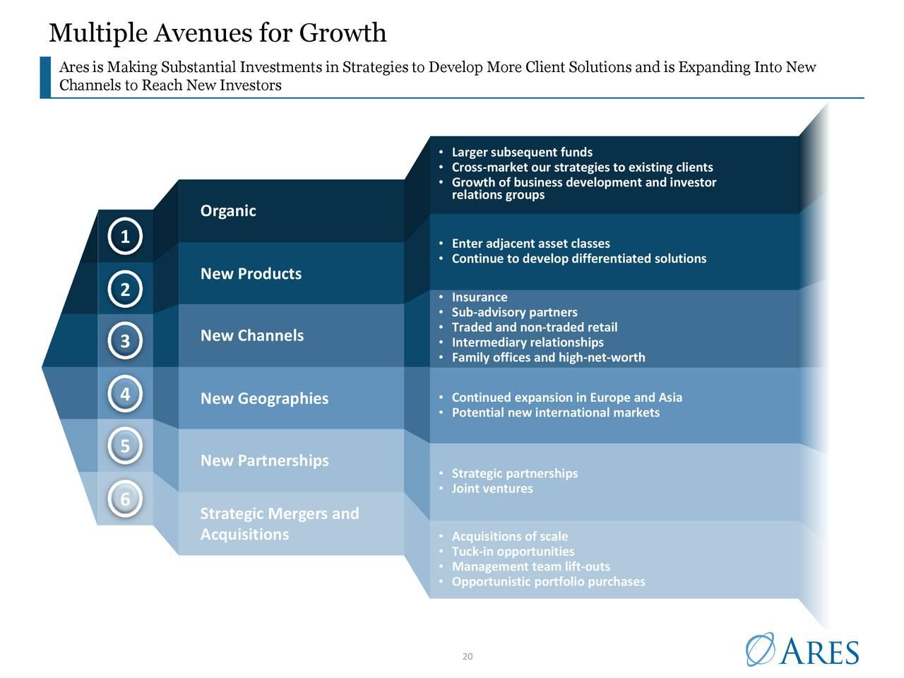 Múltiples caminos para el crecimiento
