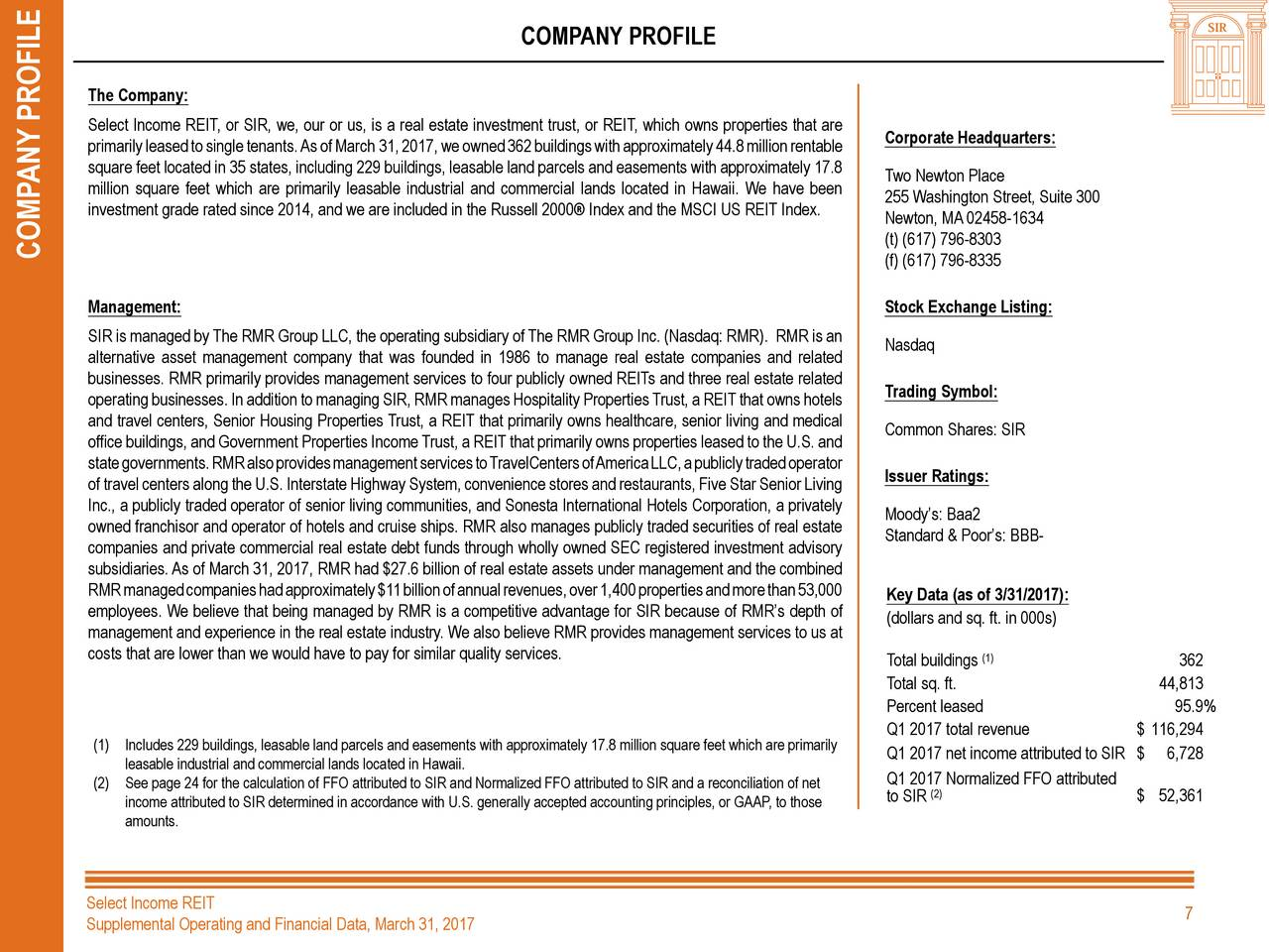 select one of the company profiles