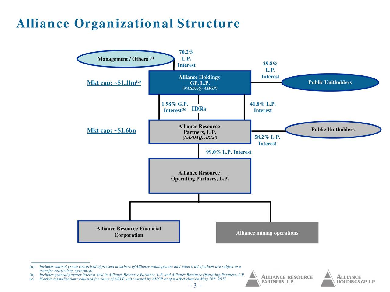 organisational structure alliance boots Alliance for organizational psychology website has moved the alliance is a federation of work, industrial, and organizational psychology societies from around the world.