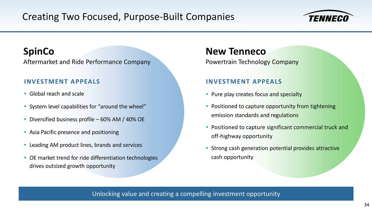 Tenneco Ten To Present At Wolfe Research Global Auto Industry