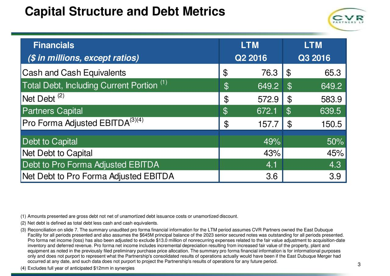 capital structure and debt 1 corporate debt is characterized by heterogeneity while a large body of agency-based theoretical research in corporate finance argues that corporate capital structure should include multiple types of debt.
