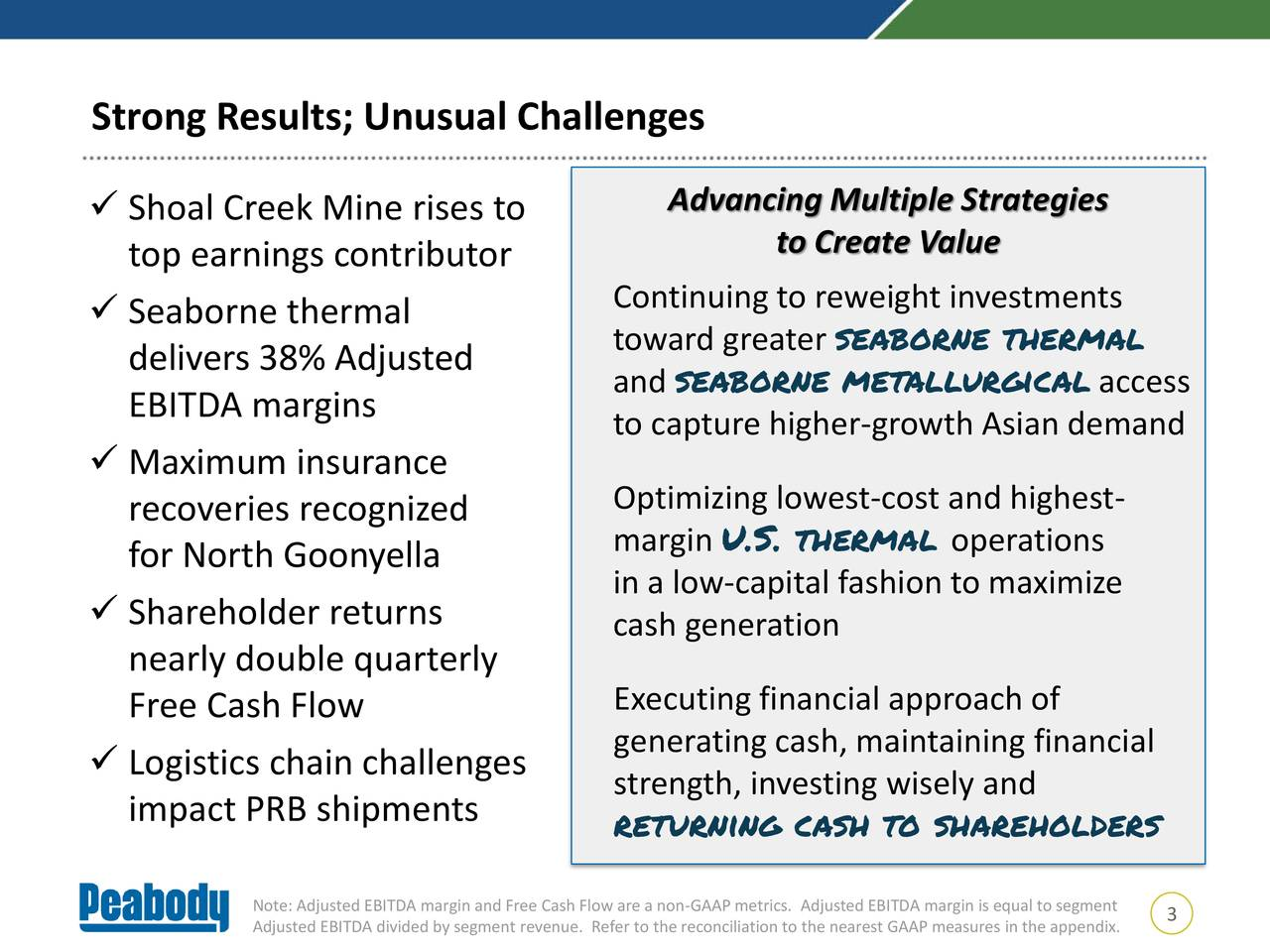 ✓ Shoal Creek Mine rises to Advancing Multiple Strategies to Create Value top earnings contributor ✓ Seaborne thermal Continuing to reweight investments delivers 38% Adjusted toward greater seaborne thermal and seaborne metallurgical access EBITDA margins to capture higher-growth Asian demand ✓ Maximum insurance Optimizing lowest-cost and highest- recoveries recognized for North Goonyella margin U.S. thermal operations in a low-capital fashion to maximize ✓ Shareholder returns cash generation nearly double quarterly Free Cash Flow Executing financial approach of generating cash, maintaining financial ✓ Logistics chain challenges impact PRB shipments strength, investing wisely and returning cash to shareholders Adjusted EBITDA divided by segment revenue. Refer to the reconciliation to the nearest GAAP measures in the appendix.