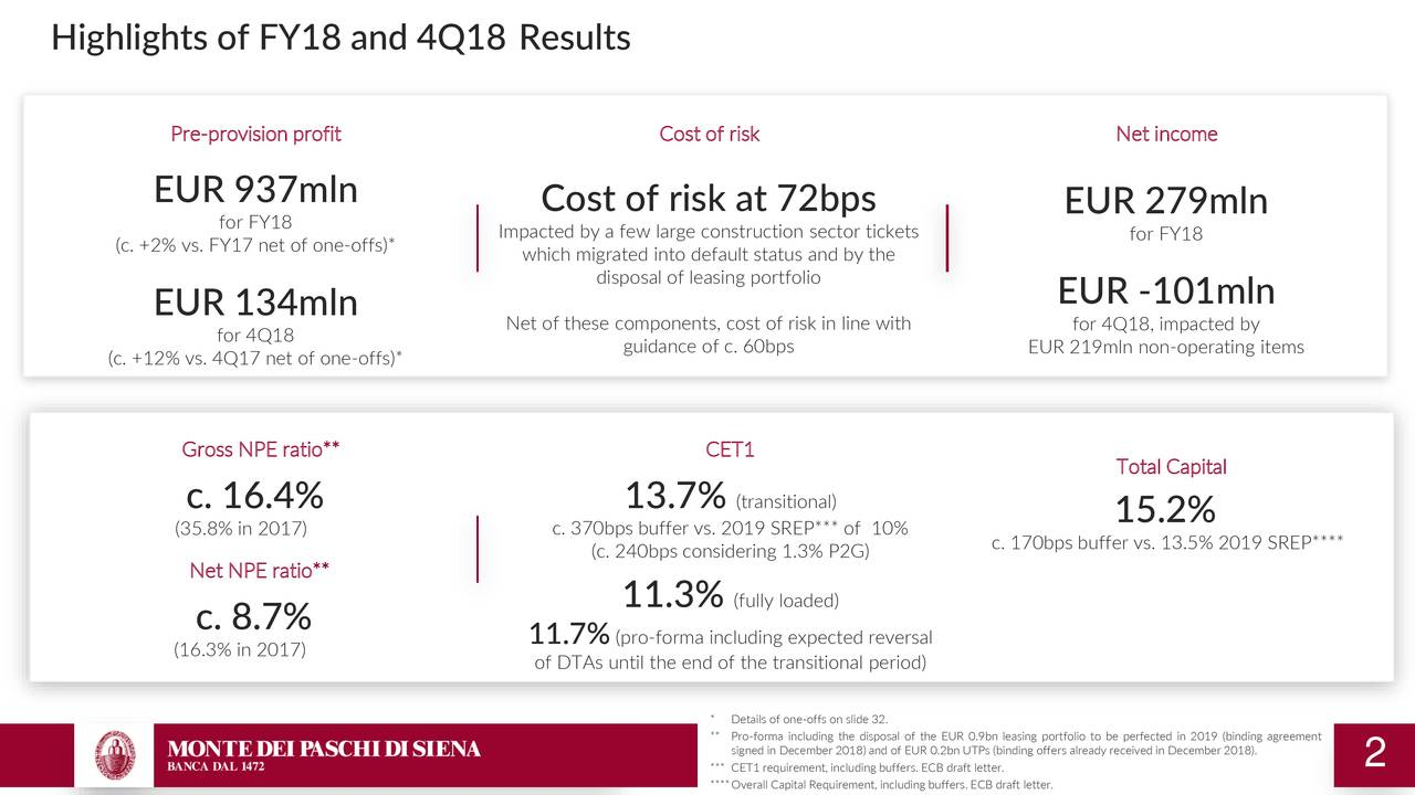 Highlights of FY18 and 4Q18 Results