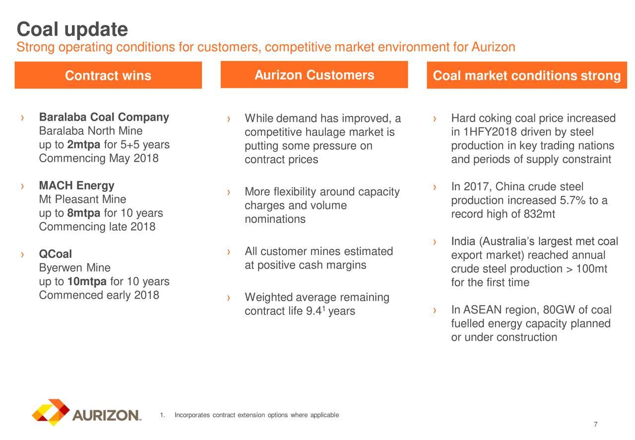 Aurizon Mines Ltd. - Value - Nasdaq.com