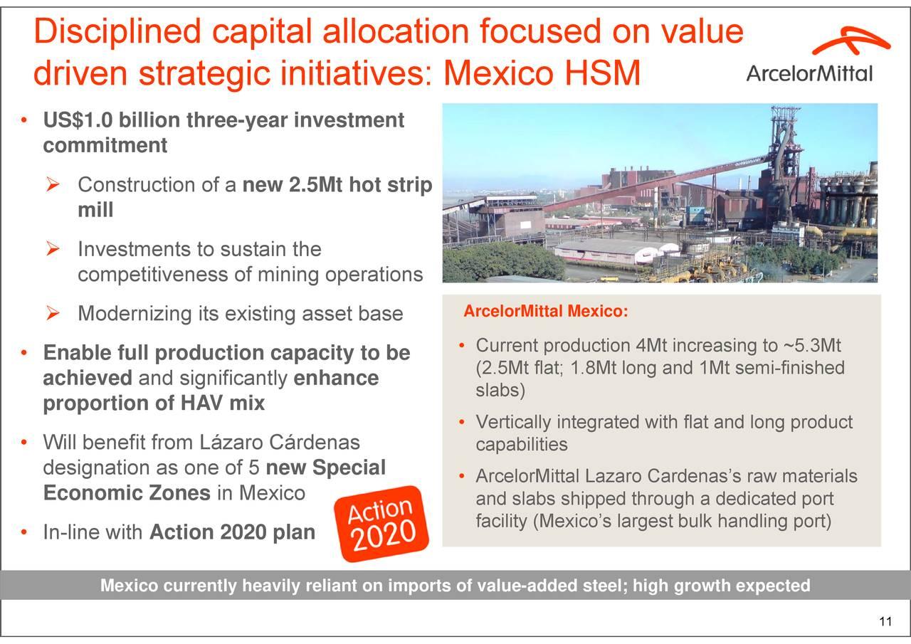 Arcelor Mittal  IEXnl