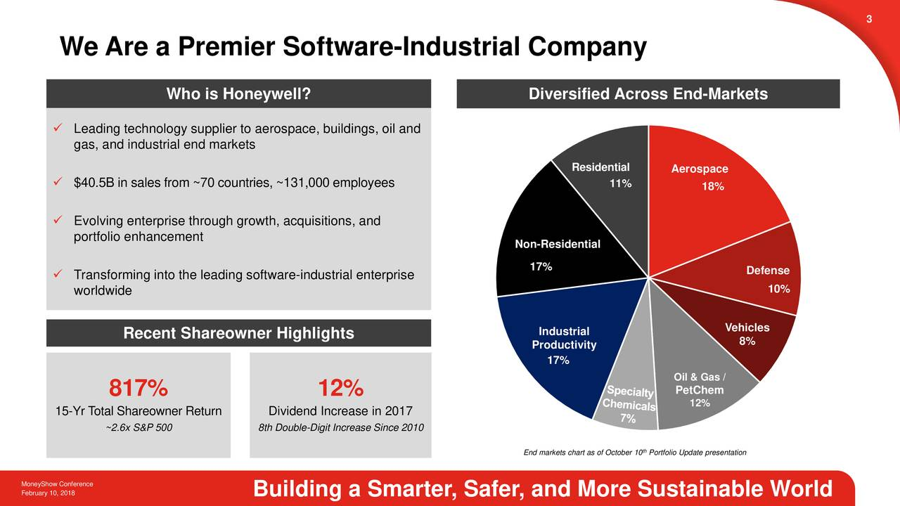 business analysis of honeywell international View kim russell's profile on linkedin, the world's largest professional community  senior it business analyst at honeywell location phoenix, arizona area  honeywell international, inc.