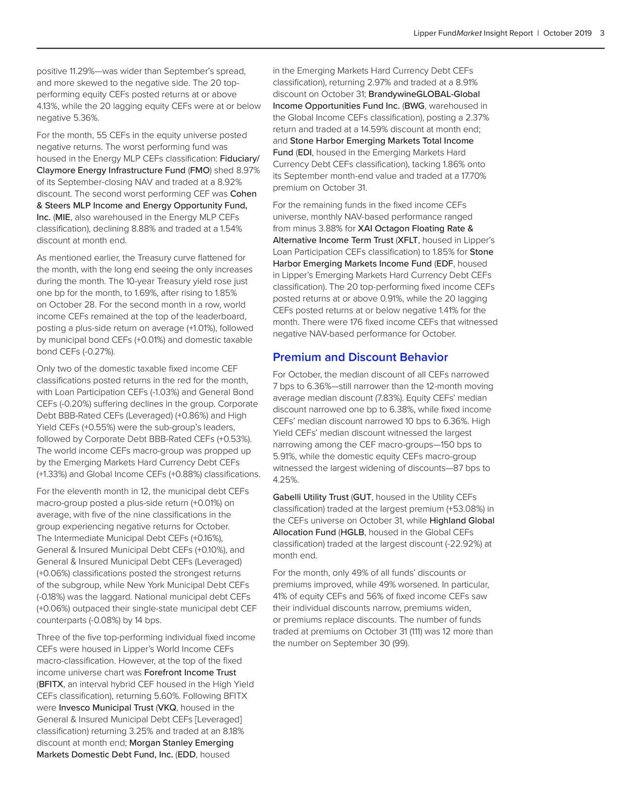 Lipper FundMarket Insight Report   October 20193