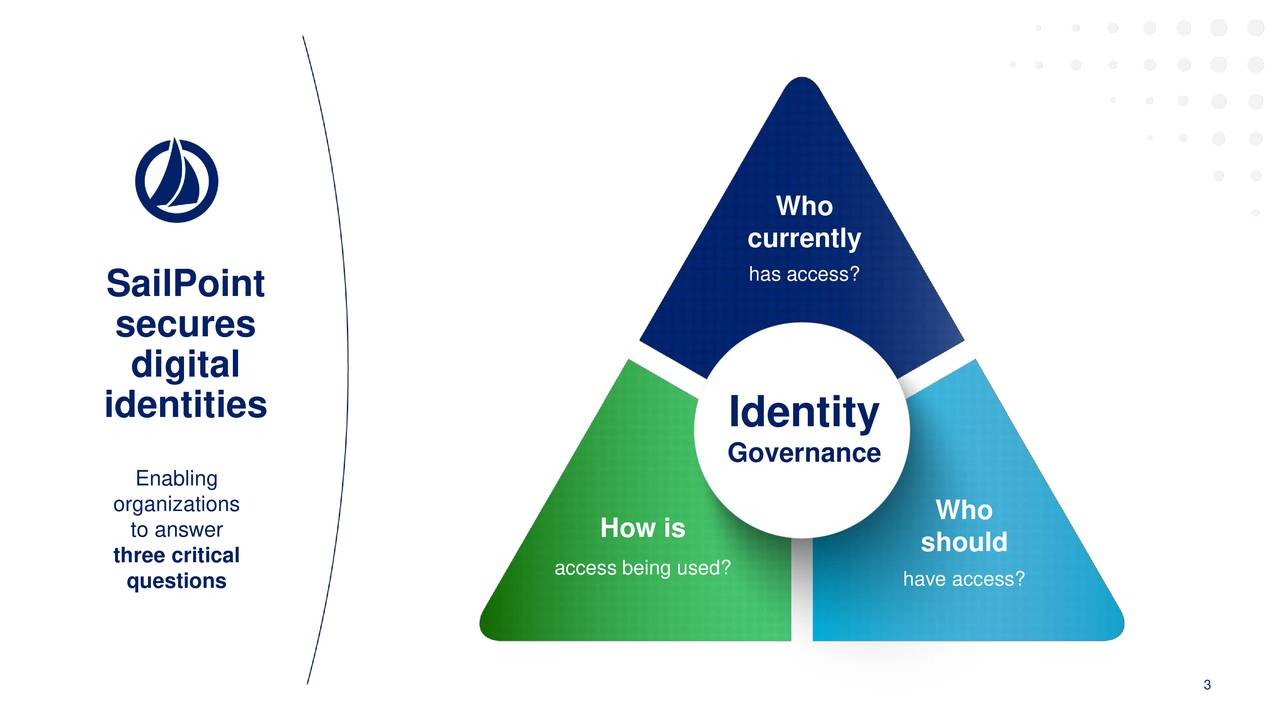 currently SailPoint has access? secures digital identities Identity Governance Enabling organizations Who to answer How is three critical should questions access being used? have access? 3