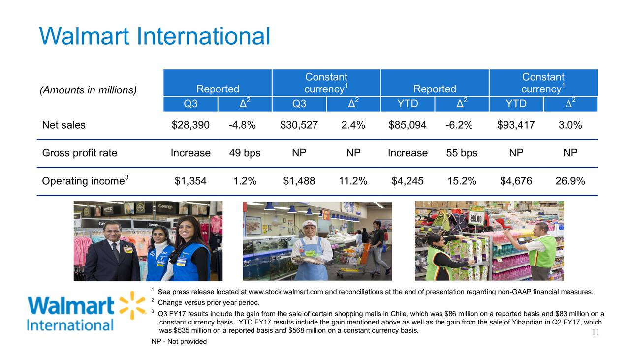walmart's international operations Average salaries for walmart logistics operations manager: $71,855 walmart salary trends based on salaries posted anonymously by walmart employees.