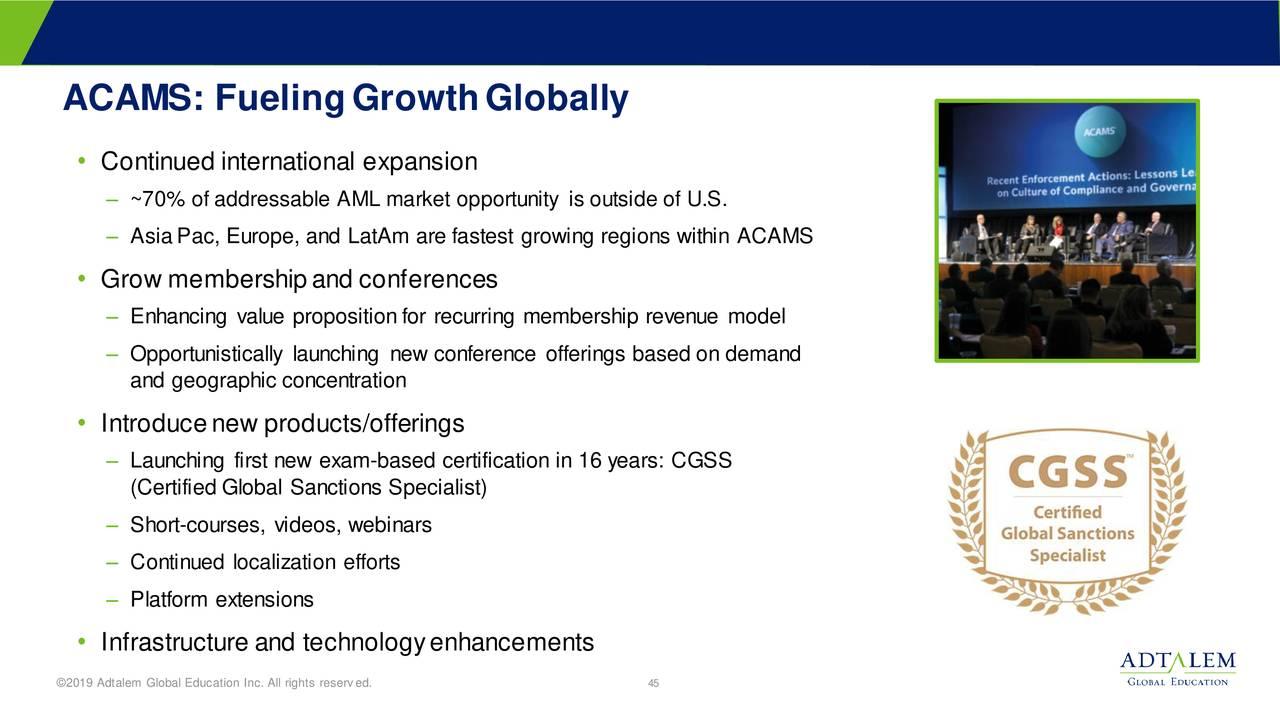 Adtalem Global Education (ATGE) Investor Presentation - Slideshow