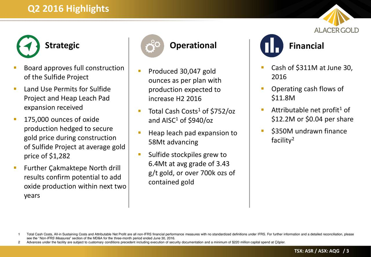 Strategic Operational Financial Board approves full construction  Cash of $311M at June 30, Produced 30,047 gold of the Sulfide Project ounces as per plan with 2016 Operating cash flows of Land Use Permits for Sulfide production expected to Project and Heap Leach Pad increase H2 2016 $11.8M expansion received 1 1 Total Cash Costs of $752/oz  Attributable net profit of 175,000 ounces of oxide and AISC of $940/oz $12.2M or $0.04 per share production hedged to secure Heap leach pad expansion to  $350M undrawn finance gold price during construction 58Mt advancing facility of Sulfide Project at average gold price of $1,282  Sulfide stockpiles grew to Further akmaktepe North drill 6.4Mt at avg grade of 3.43 g/t gold, or over 700k ozs of results confirm potential to add contained gold oxide production within next two years 1 see the Non-IFRS Measures section of the MD&A for the three-month period ended June 30, 2016.l performance measures with no standardized definitions under IFRS. For further information and a detailed reconciliation, please 2 Advances under the facility are subject to customary conditions precedent including execution of security documentation and a minimum of $220 million capital spend at pler. TSX: ASR / ASX: AQG / 3
