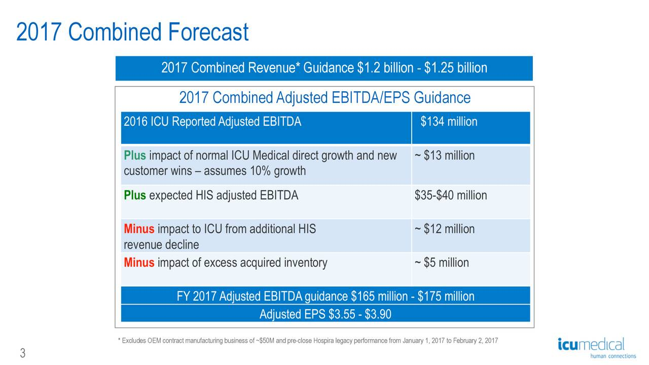 2017 Combined Revenue* Guidance $1.2 billion - $1.25 billion 2017 CombinedAdjusted EBITDA/EPS Guidance * Excludes OEM contract manufacturing business of ~$50M and pre-close Hospira legacy performance from January 1, 2017 to February 2, 2017