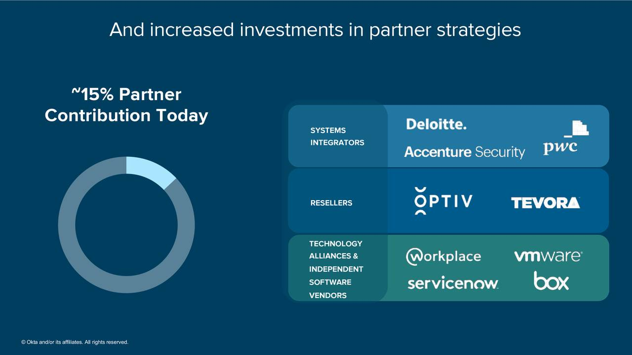 Okta (OKTA) Investor Presentation - Slideshow - Okta, Inc