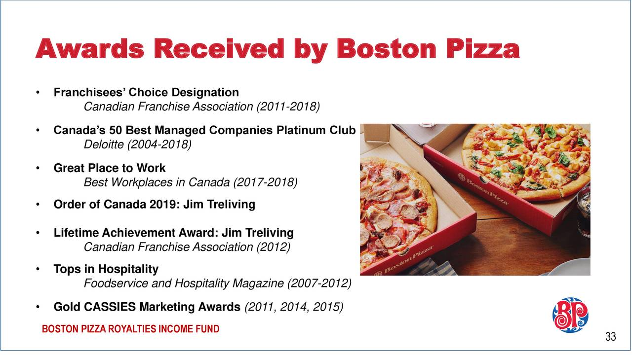 Boston Pizza Royalties Income Fund 2019 Q2 - Results