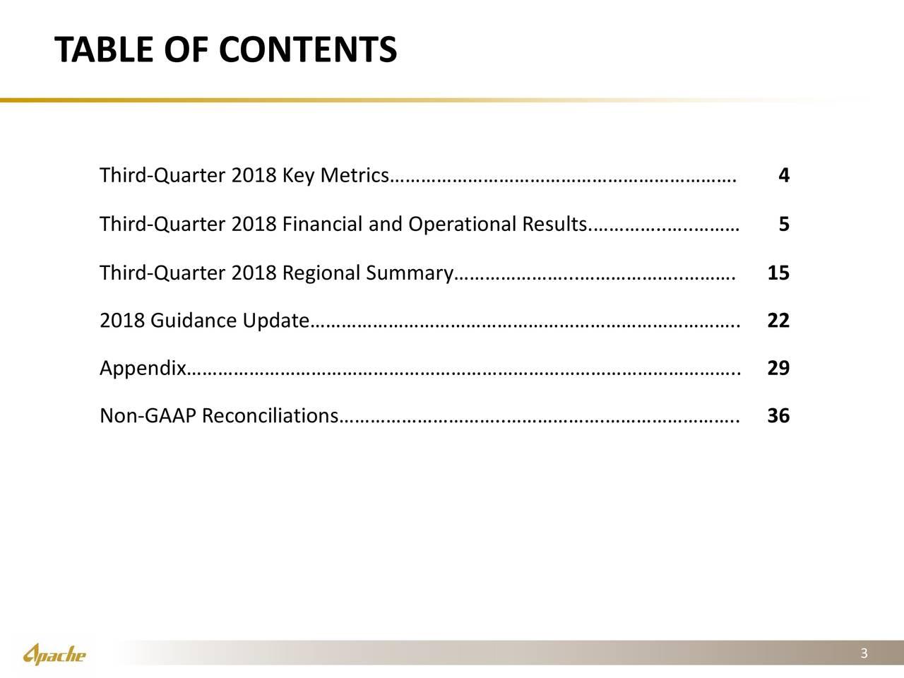 Third-Quarter 2018 Key Metrics…………………………………………………………. 4 Third-Quarter 2018 Financial and Operational Results.…………..5..……… Third-Quarter 2018 Regional Summary…………………...………………..………. 15 2018 Guidance Update……………………………………………………………………….. 22 Appendix…………………………………………………………………………………………….. 29 Non-GAAP Reconciliations…………………………..……………….…………………….. 36 3