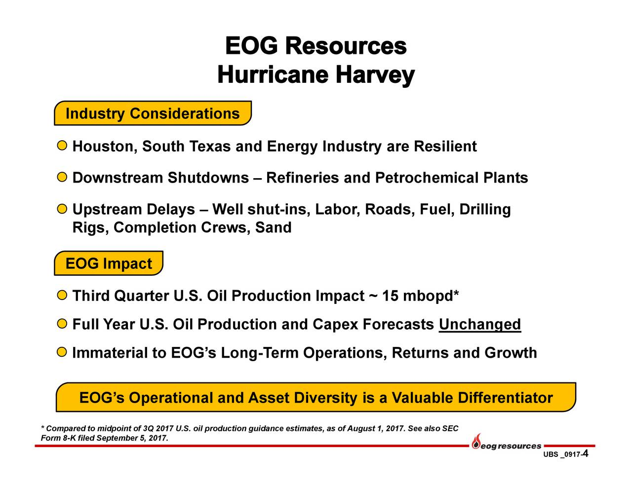 The Energy Bus Quotes Eog Resources Eog Presents At Ubs Investment Houston Energy Bus