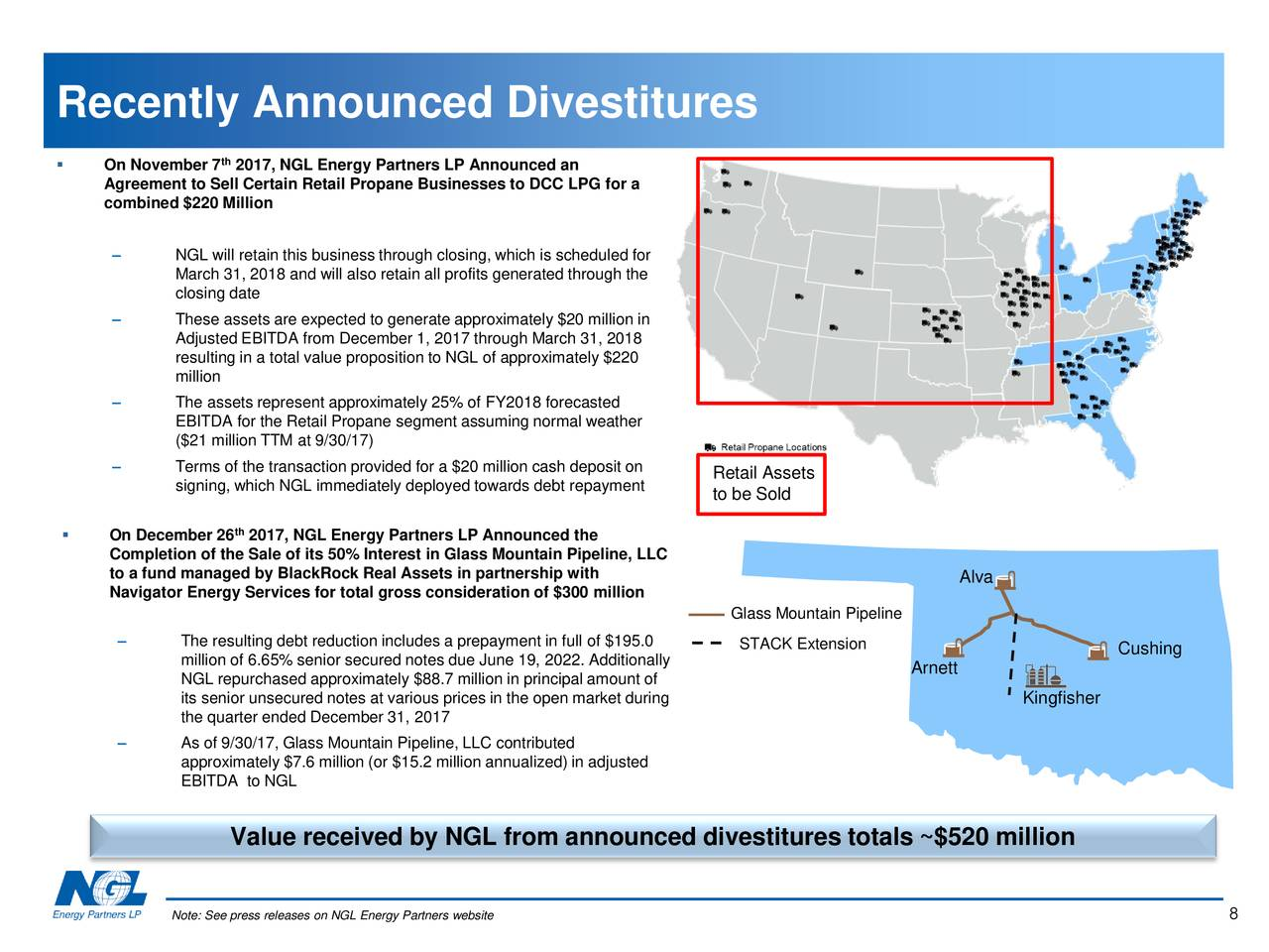 Ngl Energy Partners Ngl Presents At Ubs Midstream Mlp One On One