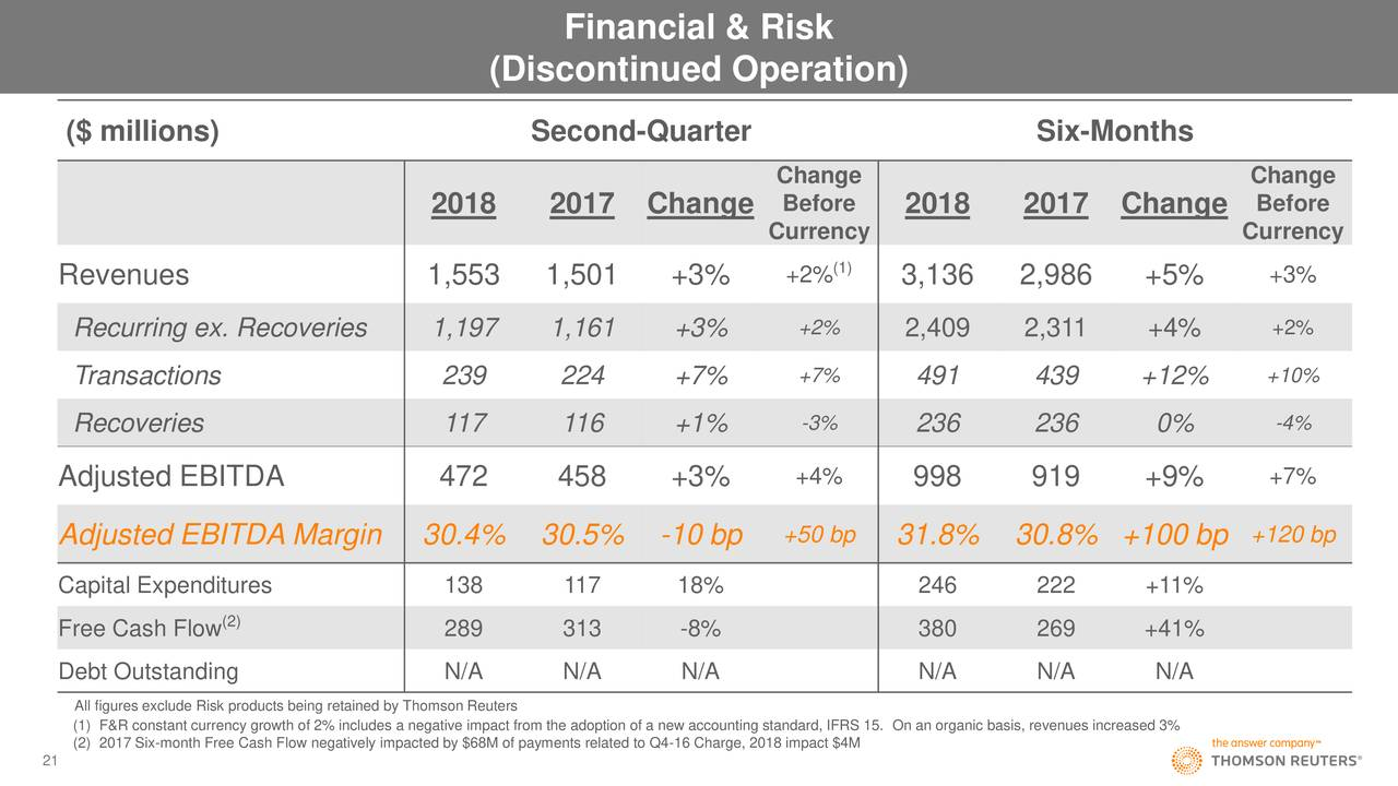 Thomson Reuters Corporation 2018 Q2 Results Earnings Call Slides