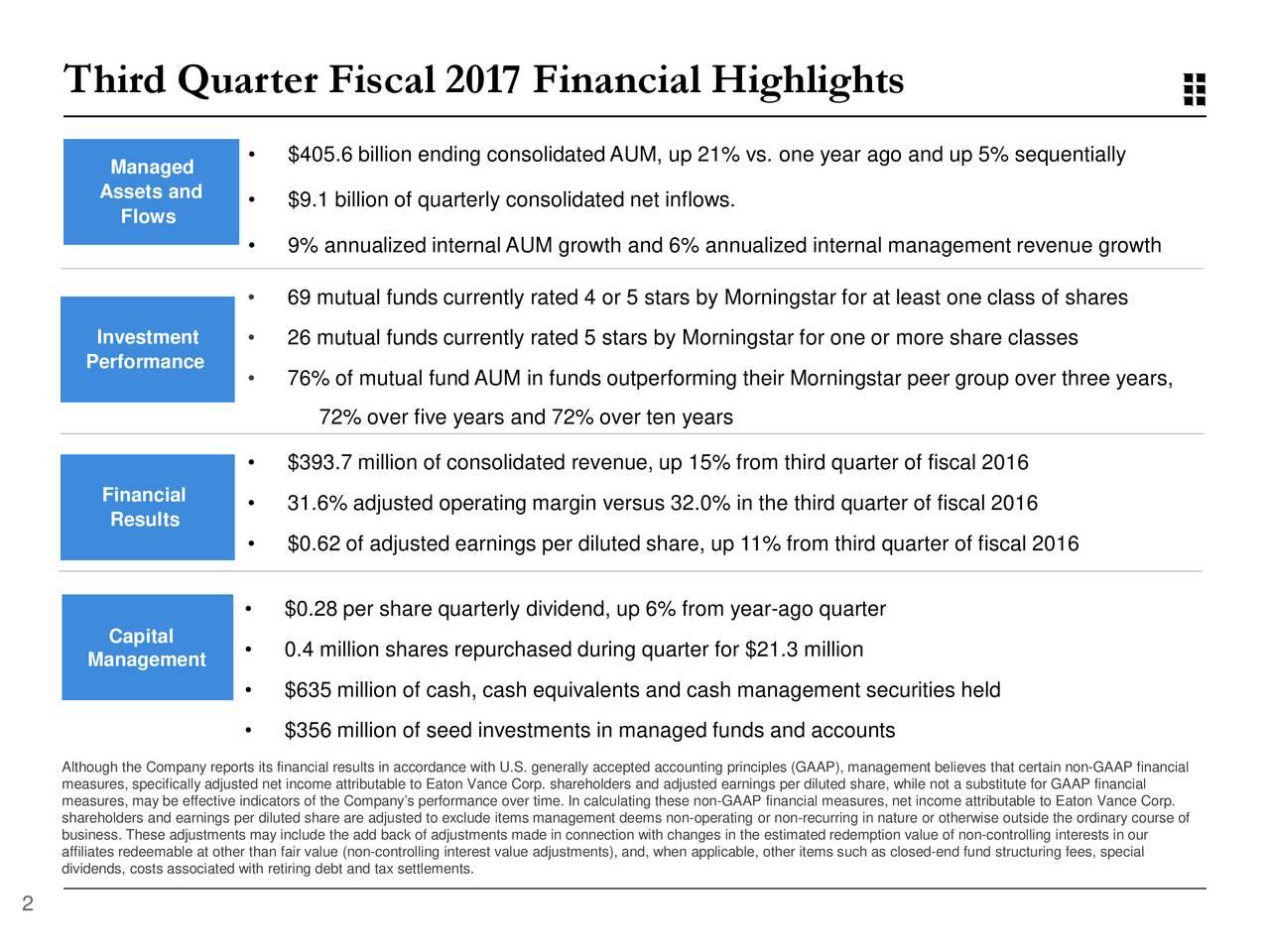 Eaton Vance Corporation 2017 Q3 - Results