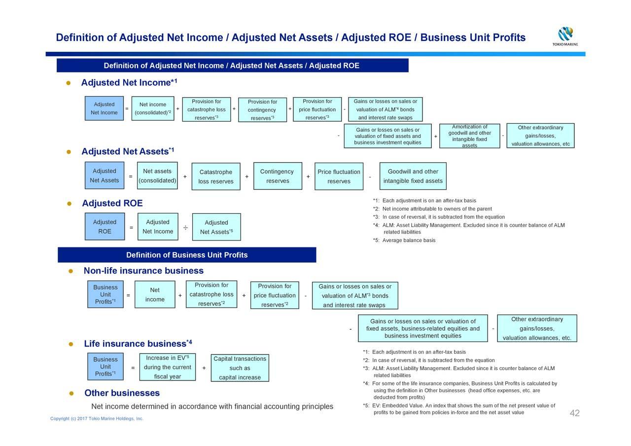 Insurance Definition Reserves