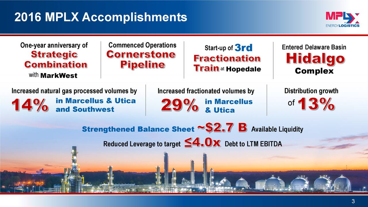 One-year anniversary of Commenced Operations Start-up3rd EnteredDelaware Basin with atHopedale Complex MarkWest Increased natural gasprocessed volumes byIncreased fractionated volumes by Distribution growth in Marcellus & Utica in Marcellus of and Southwest & Utica Strengthened Balance Sheet Available Liquidity Reduced Leverage to target Debt to LTM EBITDA 3