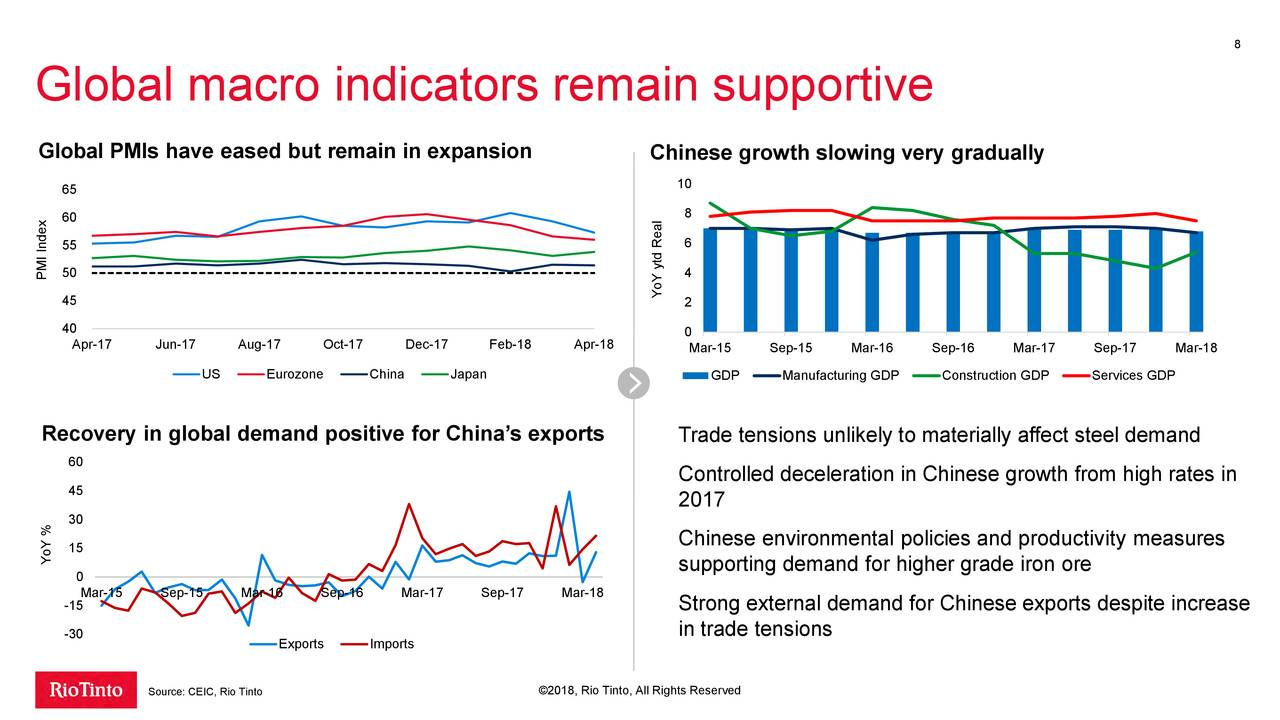 a overview of global iron ore market slowing china growth And a slowdown in the growth  india, and russia four companies dominate global iron ore  particularly in china over the long term, the low-cost iron.