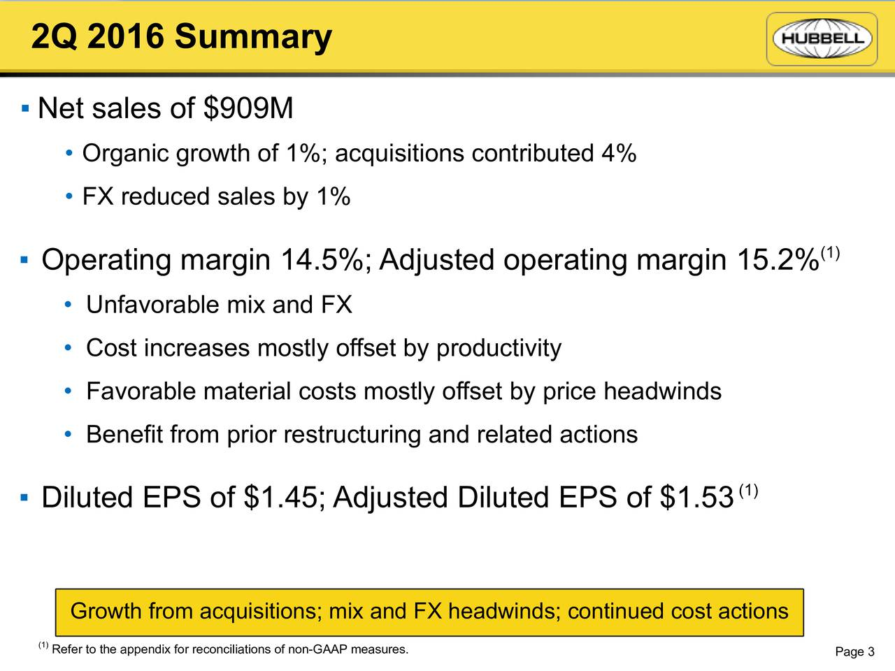 Net sales of $909M Organic growth of 1%; acquisitions contributed 4% FX reduced sales by 1% Operating margin 14.5%; Adjusted operating margin 15.2% (1) Unfavorable mix and FX Cost increases mostly offset by productivity Favorable material costs mostly offset by price headwinds Benefit from prior restructuring and related actions (1) Diluted EPS of $1.45; Adjusted Diluted EPS of $1.53 Growth from acquisitions; mix and FX headwinds; continued cost actions (Refer to the appendix for reconciliations of non-GAAP measures. Page 3