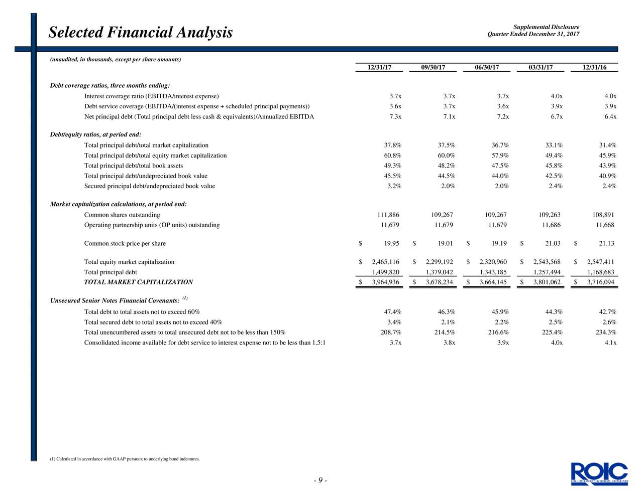 adidas financial analysis for dec 31 Find out all the key statistics for adidas ag na on (adsde), including valuation measures, fiscal year financial statistics, trading record, share statistics and more.