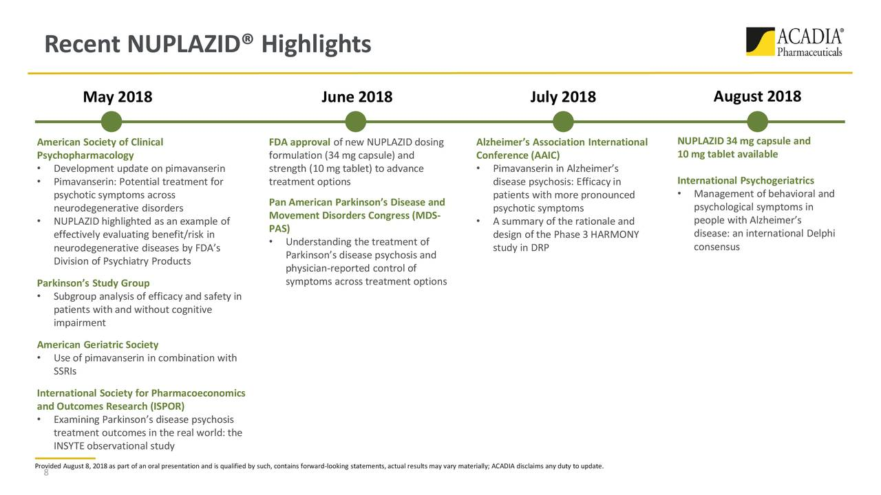 Acadia Pharmaceuticals Inc 2018 Q2 Results Earnings Call Slides