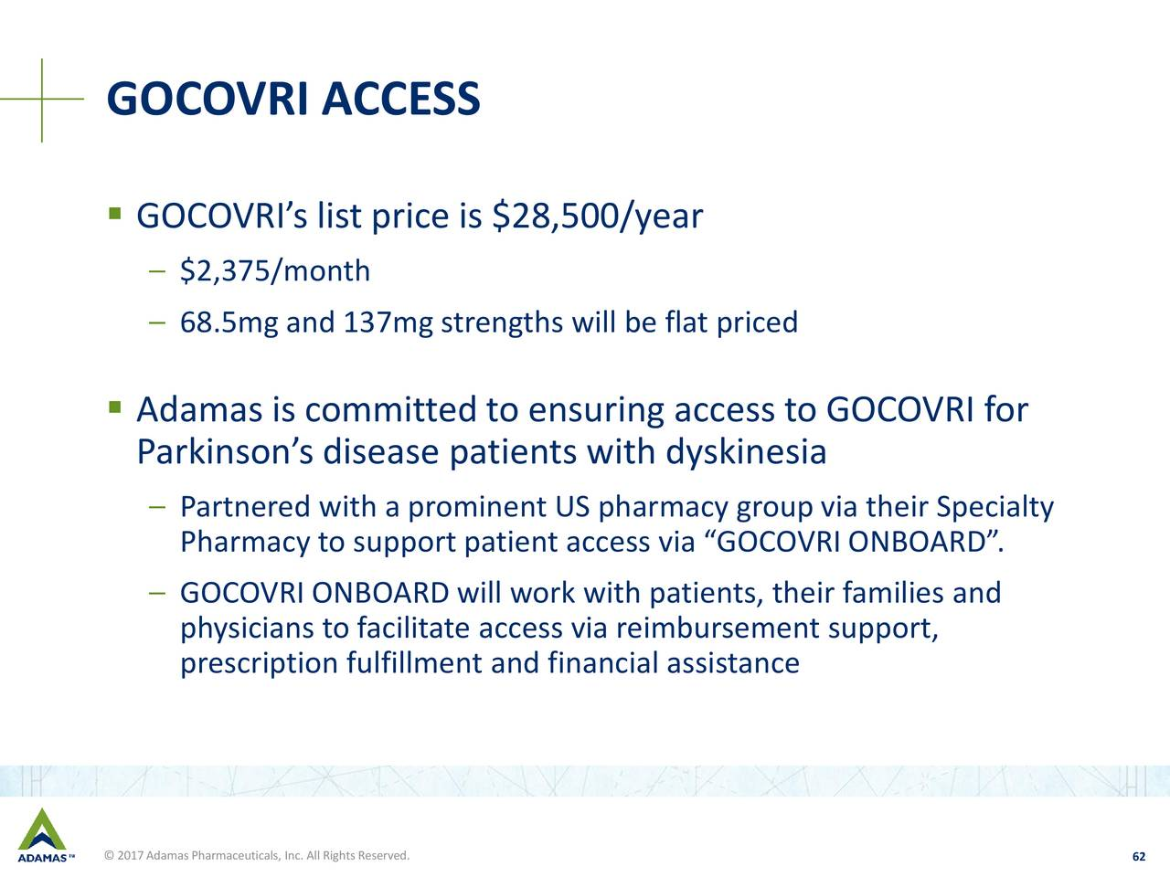 Adamas Pharma (ADMS) Investor Presentation - Slideshow
