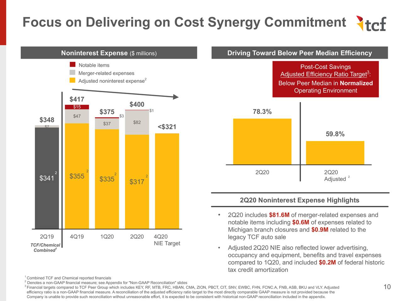 Enfoque en cumplir con el compromiso de sinergia de costos