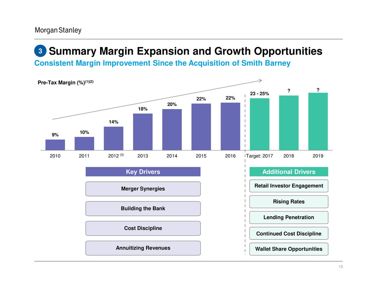 Morgan Stanley 2016 Q4 Results Earnings Call Slides