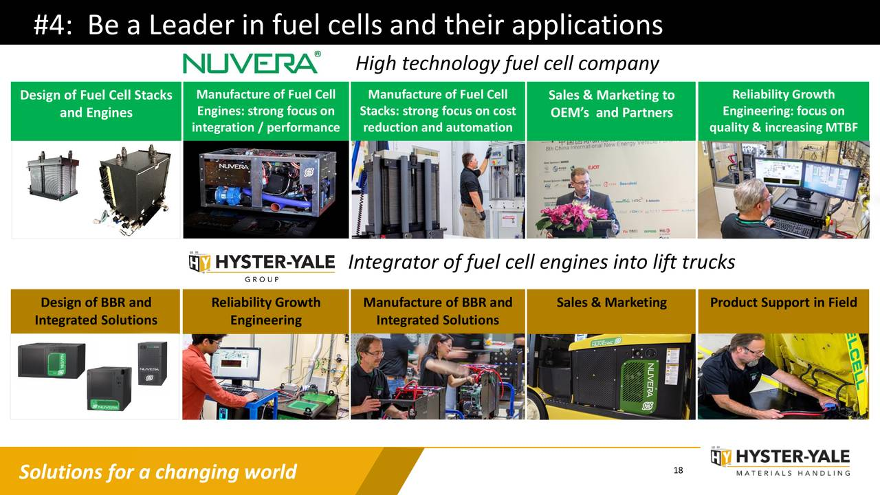 Hyster-Yale Materials Handling, Inc  2019 Q2 - Results - Earnings