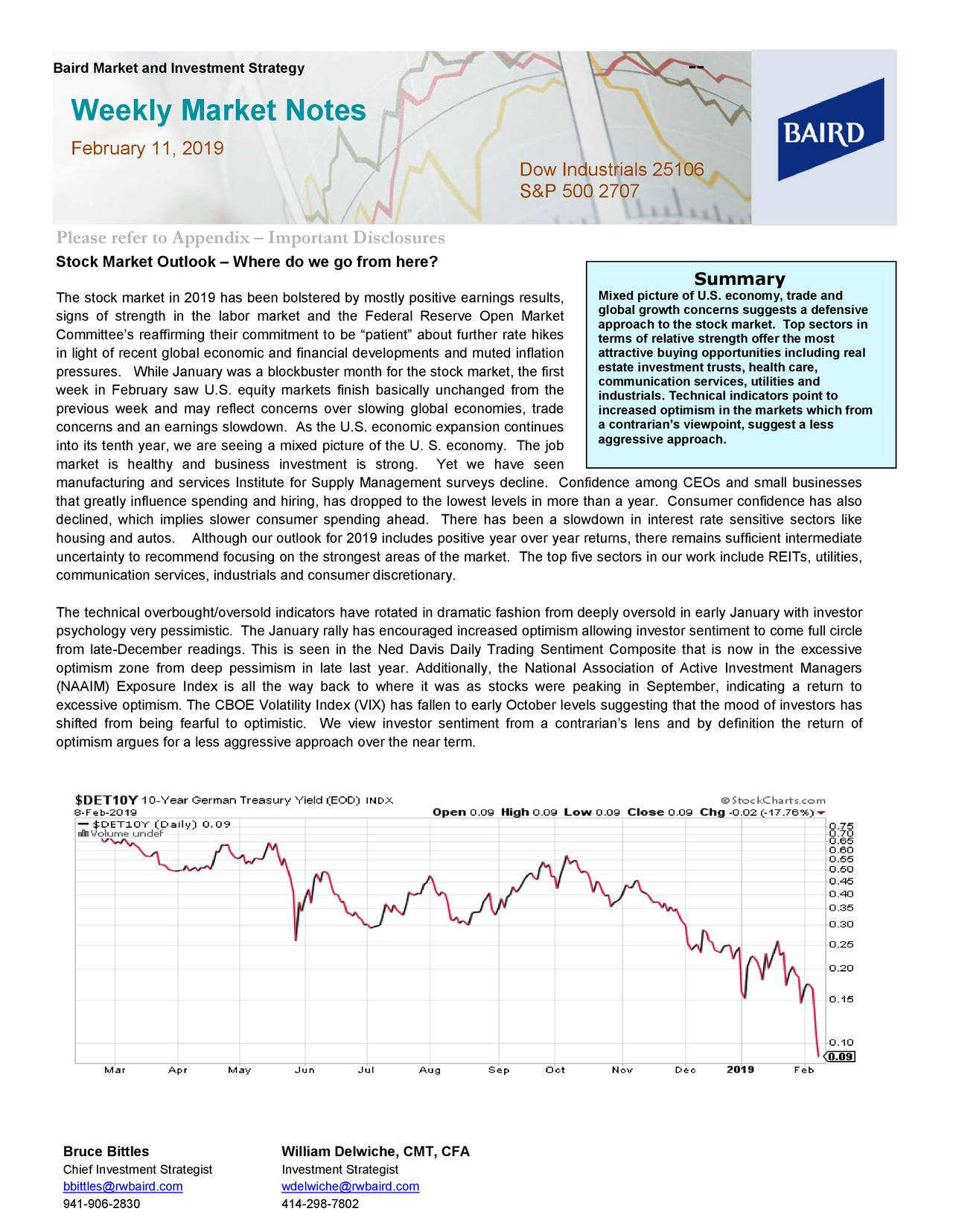 "Weekly Market Notes February 11, 2019 Dow Industrials 25106 S&P 500 2707 Please refer to Appendix – Important Disclosures Stock Market Outlook – Where do we go from here? Summary The stock market in 2019 has been bolstered by mostly positive earnings results, Mixed picture of U.S. economy, trade and signs of strength in the labor market and the Fe deral Reserve Open Market global growth concerns suggests a defensive approach to the stock market. Top sectors in Committee's reaffirming their commitment to be ""patient"" about further rate hikes terms of relative strength offer the most in light of recent global economic and financial developments and muted inflation attractive buying opportunities including real pressures. While January was a blockbuster month for the stock m arket, the first estate investment trusts, health care, communication services, utilities and week in February saw U.S. equity markets finish basically unchanged from the industrials. Technical indicators point to previous week and may reflect concerns over slowing global economies, trade increased optimism in the markets which from concerns and an earnings slowdown. As the U.S. economic expansion continues a contrarian's viewpoint, suggest a less into its tenth year, we are seeing a mixed picture of the U. S. economy. The job aggressive approach. market is healthy and business investment is strong. Yet we have seen manufacturing and services Institute for Supply Management surveys decline. Confidence among CEOs and small businesses that greatly influence spending and hiring, has dropped to the lowest levels in more than a year. Consumer confidence has also declined, which implies slower consumer spending ahead. There has been a slowdown in interest rate sensitive sectors like housing and autos. Although our outlook for 2019 includes positive year over year returns, there remains sufficient intermediate uncertainty to recommend focusing on the strongest areas of the market. The top five sectors in our work include REITs, utilities, communication services, industrials and consumer discretionary. The technical overbought/oversold indicators have rotated in dramatic fashion from deeply oversold in early January with investor psychology very pessimistic. The January rally has encouraged increased optimism allowing investor sentiment to come full circle from late-December readings. This is seen in the Ned Davis Daily Trading Sentiment Composite that is now in the excessive optimism zone from deep pessimism in late last year . Additionally, the National Association of Active Investment Managers (NAAIM) Exposure Index is all the way back to where it was as stocks were peaking in September , indicating a return to excessive optimism. The CBOE Volatility Index (VIX) has fallen to early October levels suggesting that the mood of investors has shifted from being fearful to optimistic. We view investor sentiment from a contrarian's lens and by definition the return of optimism argues for a less aggressive approach over the near term. Bruce Bittles William Delwiche, CMT, CFA Chief Investment Strategist Investment Strategist bbittles@rwbaird.com wdelwiche@rwbaird.com 941-906-2830 414-298-7802"