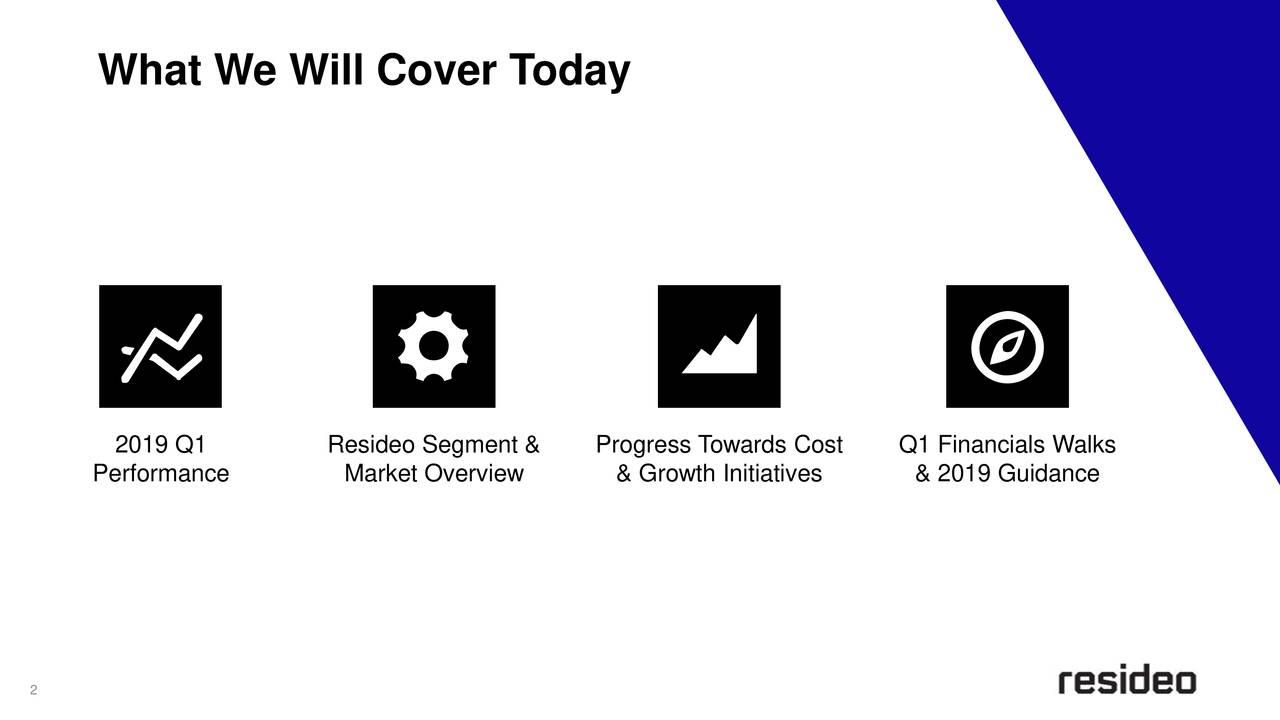 2019 Q1 Resideo Segment & Progress Towards Cost Q1 Financials Walks Performance Market Overview & Growth Initiatives & 2019 Guidance 2