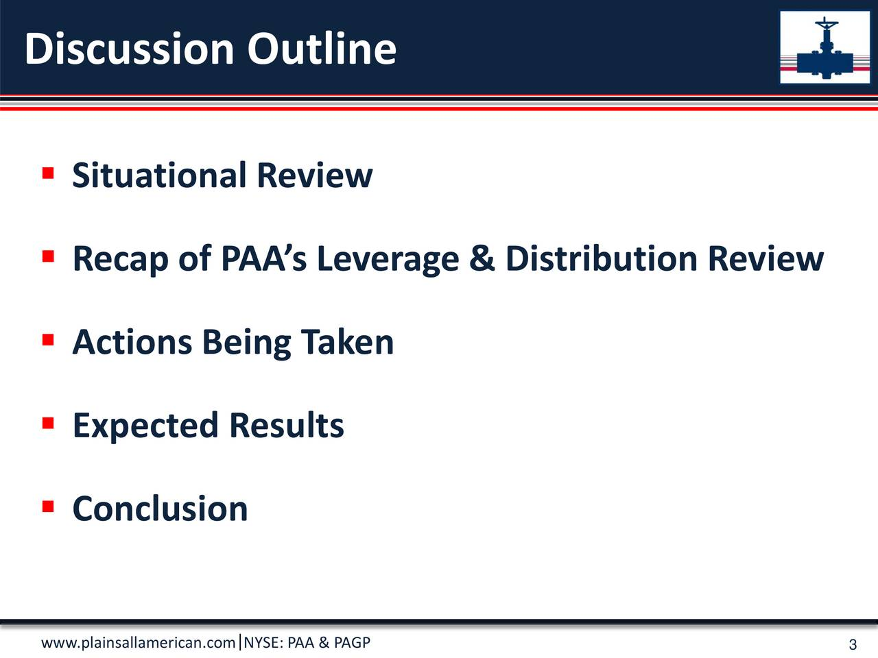 Situational Review Recap of PAAs Leverage & Distribution Review Actions Being Taken Expected Results Conclusion