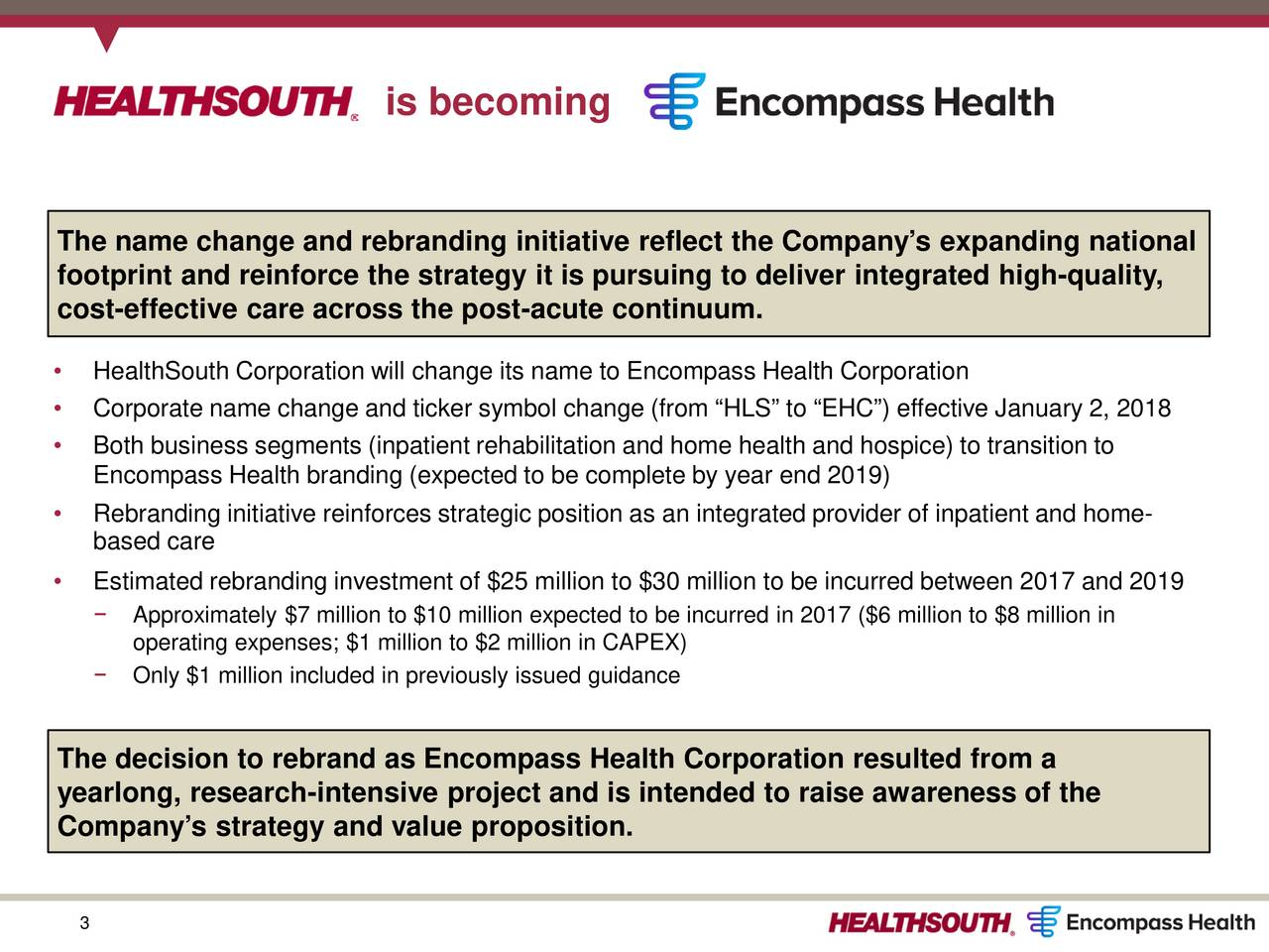 HealthSouth Corporation (HLS) Corporate Name Change And Rebranding