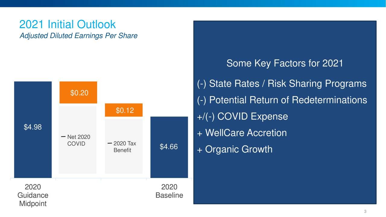 Market Outlooks   Mizuho Bank