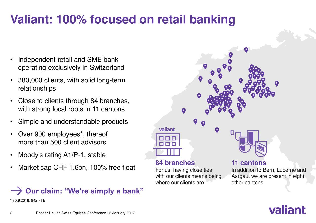 Independent retail and SME bank operating exclusively in Switzerland 380,000 clients, with solid long-term relationships Close to clients through 84 branches, with strong local roots in 11 cantons Simple and understandable products Over 900 employees*, thereof more than 500 client advisors Moodys rating A1/P-1, stable Market cap CHF 1.6bn, 100% free float 84 branches 11 cantons For us, having close ties In addition to Bern, Lucerne and with our clients means beinAargau, we are present in eight where our clients are. other cantons. Our claim: Were simply a bank * 30.9.2016: 842 FTE 3 Baader Helvea Swiss Equities Conference 13 January 2017