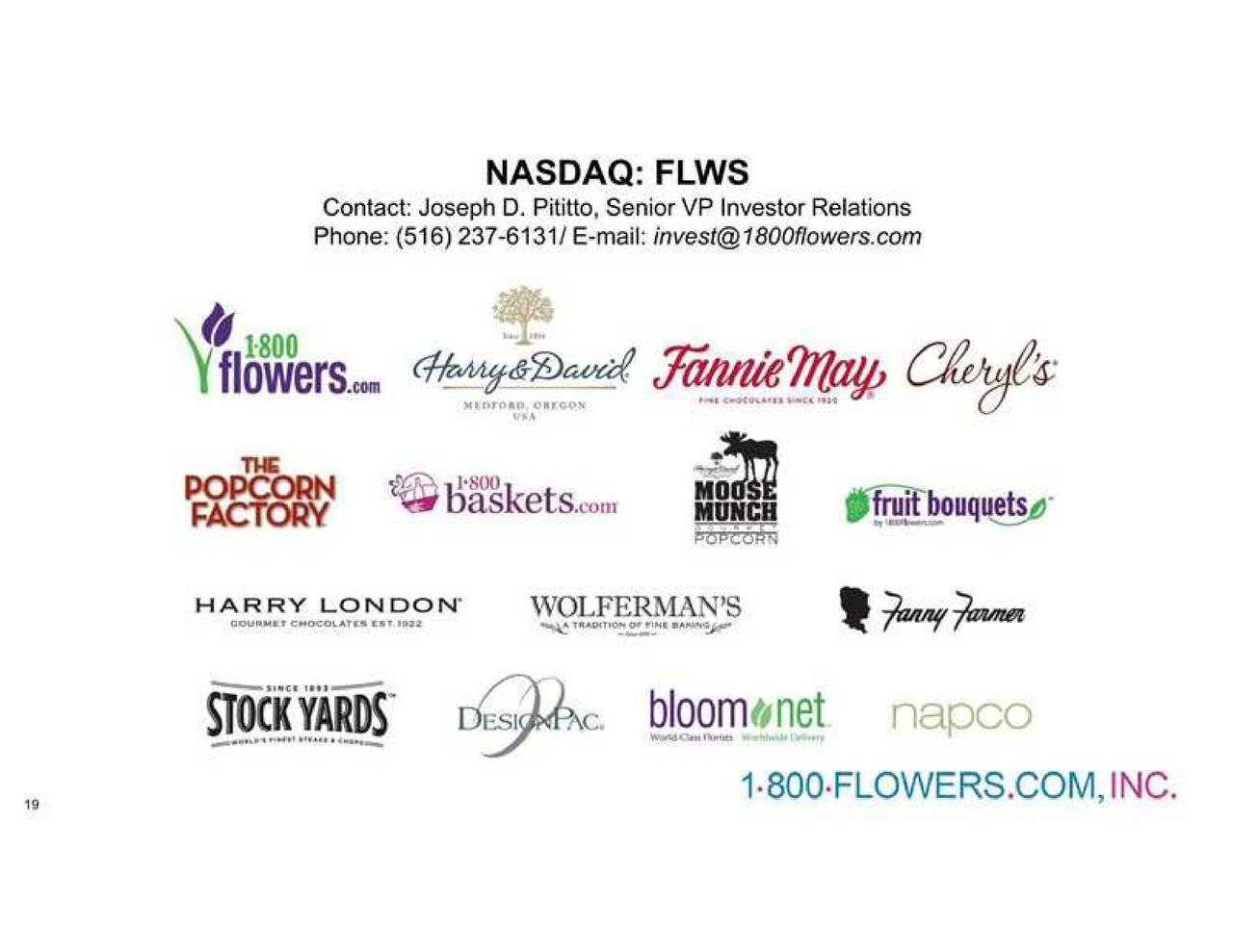 1-800 Flowers.COM (FLWS) Investor Presentation - Slideshow - 1-800 ...