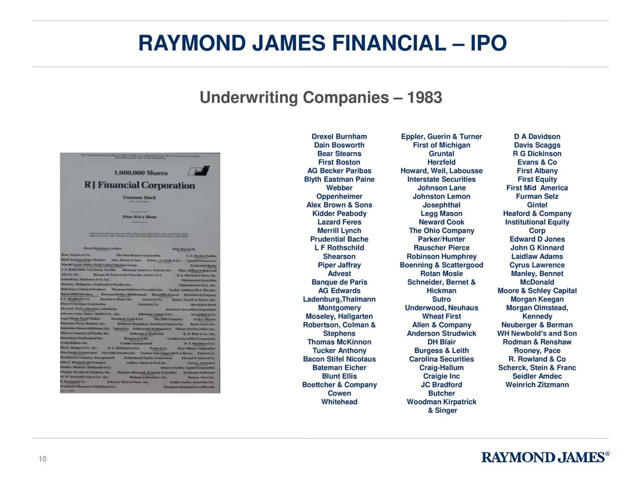 Raymond James Financial (RJF) Presents At Raymond James ...
