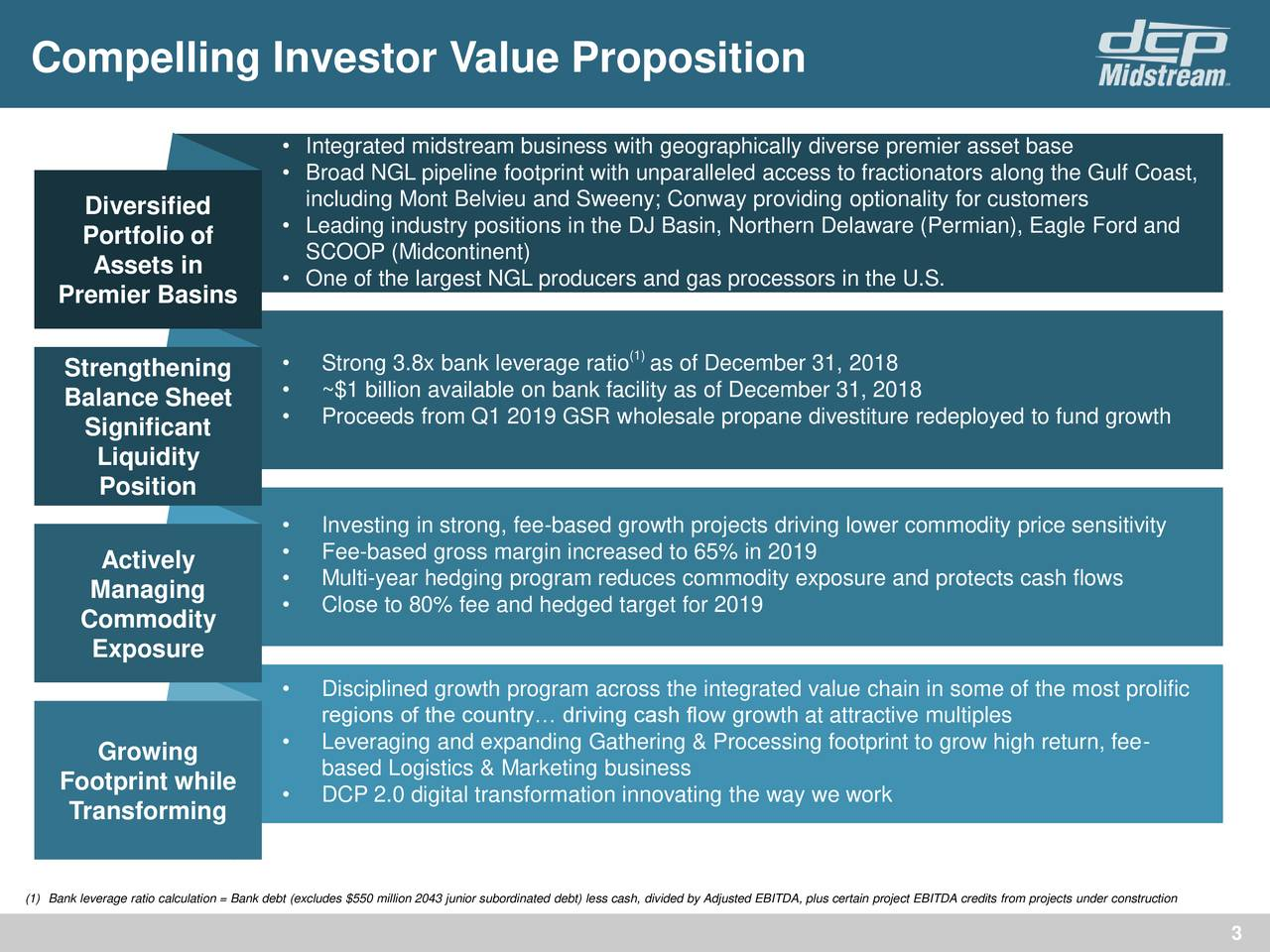 Compelling Investor Value Proposition