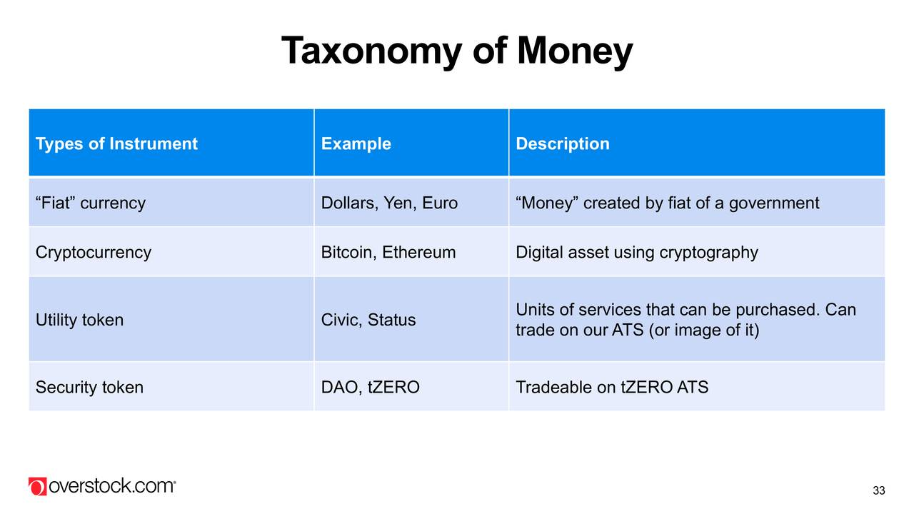 What are the methods of cryptocurrency earnings? What cryptocurrency is now profitable to buy 27